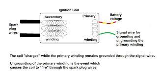 1982 ignition switch wiring kzrider forum kzrider kz z1 u0026 z