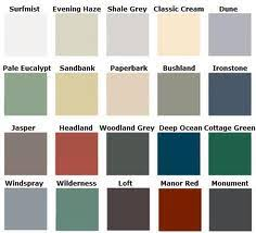 colorbond touch up paint colorbond roofs colorbond fences