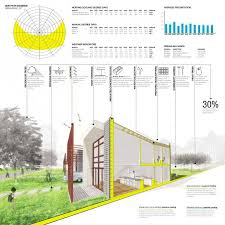 home design diagram 8 best diagram images on architecture diagrams