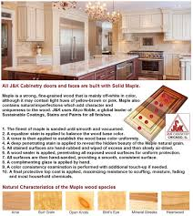 Kitchen And Bath Cabinets Wholesale by Kgb Cabinets J U0026k Cabinetry Showroom Dealer Diy Remodeling