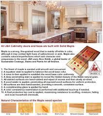 Kitchen Cabinets Showrooms Kgb Cabinets J U0026k Cabinetry Showroom Dealer Diy Remodeling