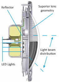 pentair intellibrite 5g color led pool light reviews pentair 120v 250 ft intellibrite 5g color led pool light 601004