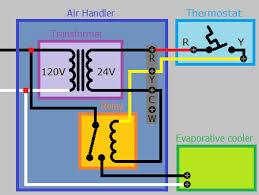 electrical how to wire a relay for an evaporative cooler to a