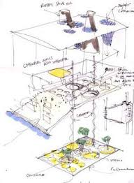 buildings and projects by richard rogers partnership