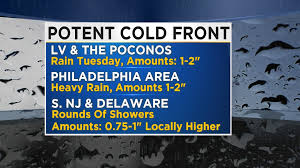 Delaware travel forecast images Eagles monday night forecast rainy tuesday another big cool down png