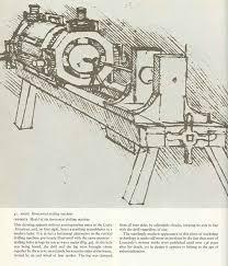 the inventions of leonardo da vinci charles gibbs smith