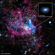 How Long To Travel A Light Year Supermassive Black Hole Sagittarius A Nasa