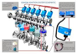 lpg wiring diagram conversion efcaviation com