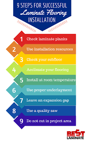 Installing Laminate Flooring Underlayment 9 Essential Tips For Laminate Flooring Installation