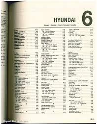 chilton import car repair manual 1993 1997 ch7920 ebay
