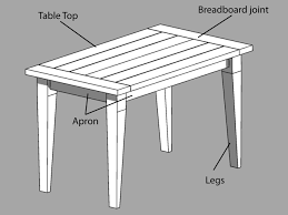 Wood Legs For Tables Make A Wooden Table That Is Easily Disassembled Make