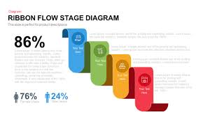 flowchart powerpoint template image collections templates