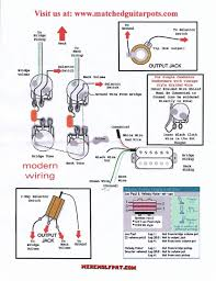 prs wiring diagram wiring diagram components