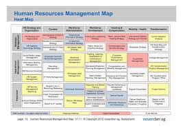 Resource Map Component Maps Are A Simple Means To Structure Complex Themes