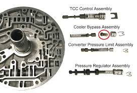 2005 ford f150 torque converter problems troubleshooting converter symptoms in the 5r110w torqshift