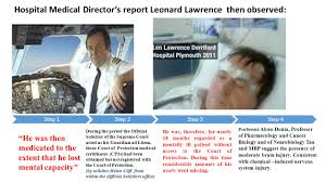 1 Garden Court Family Law Chambers Abuse Of Psychiatry In The United Kingdom Legal System Leonard