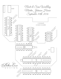 soiree under the stars san diego wedding planner brilliant martin johnson house layout jpg