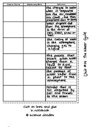 interactive notebook water cycle vocabulary set by science and
