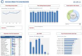 financial dashboard template for excel 100 images free excel