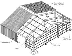cost planning u2013 industrial buildings steelconstruction info