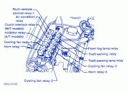 nissan 200sx 1997 engine fuse box block circuit breaker diagram