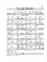 Bad Day Chords Harmonic Rhythm The Natural Flow Of Chord Changes My Piano Riffs