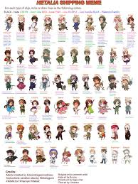 Meme Characters List - shipping meme by greenwavesinactive on deviantart