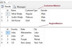 sql select from multiple tables display multiple tables data in single view from database in asp net