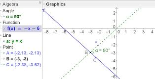 geogebra u2013 mathleticism