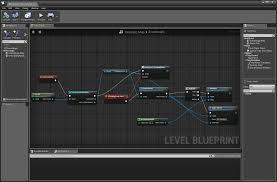 ui scripting with ue4 blueprints intro
