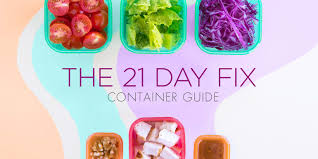 video ultimate guide to 21 day fix containers the beachbody blog