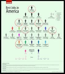 Computer Programmer Job Outlook Cis Careers Fredonia Edu