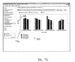 patent us20060242004 method and system for curriculum planning