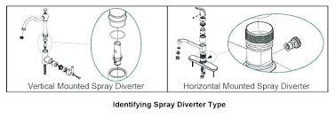 Delta Kitchen Faucet Sprayer Repair Delta Kitchen Faucet Sprayer Repair Innovation Ideas Kitchen