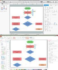 invoice payment process flowchart flowchart program mac how easy flowchart software invoice payment process