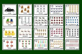 counting numbers 1 to 20 numbers charts 1 20 printable maths resources charts