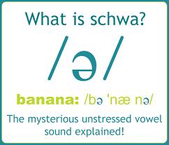 Neutral Connotation Intro To Schwa U2014 Pronuncian American English Pronunciation