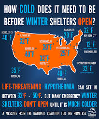 how cold does it need to be before winter shelters open
