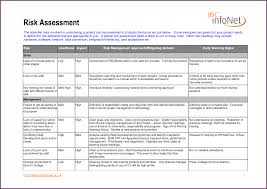 project human resource planning checklist checklists for the