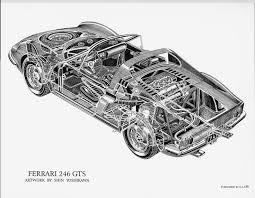 7 type images cutaway car anatomy