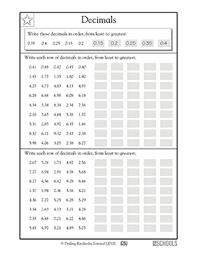 4th grade math worksheets ordering decimals greatschools
