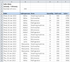 when to use pivot tables top how to use pivot tables f16 on fabulous home interior design