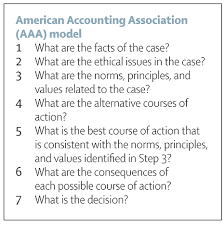 ethical issues in marketing ethical decision making p1 governance risk and ethics acca