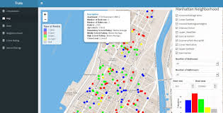 Average Apartment Rent By Zip Code Apartment Hunting In Manhattan Nyc Data Science Academy Blognyc