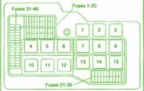 fuse box bmw e36 318is diagram electro circuit diaggram