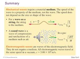 Minnesota how do electromagnetic waves travel images Traveling waves and sound ppt download jpg