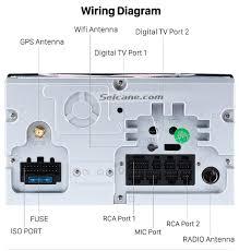 100 wiring diagram for subaru impreza stereo surrealmirage