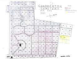 genuki middleton rd cemetery chadderton lancashire