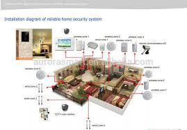 How To Design A Smart Home Impressive  Need  Tavoosco - How to design a smart home