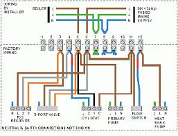 wiring diagram underfloor heating wiring diagram s plan electric